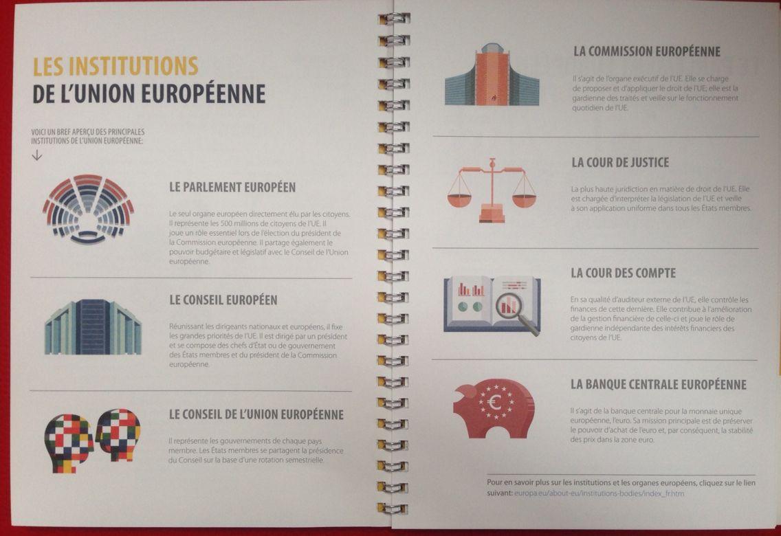 Les Principales Institutions De L Union Europeenne Source Office Des Publications De L Union Europeenne 2015 Conseil Europeen Union Europeenne Europeenne