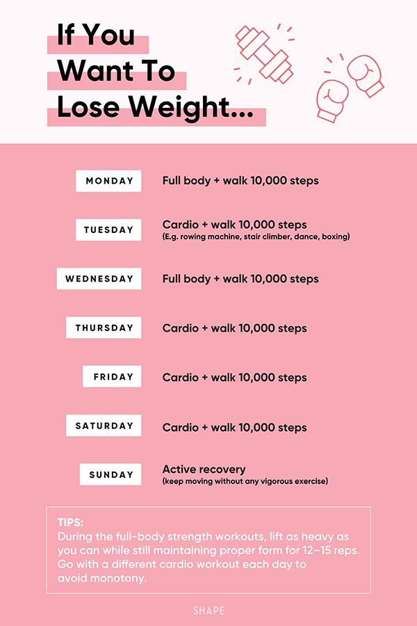 If you're trying to piece together your own weight loss and fitness program, follow…