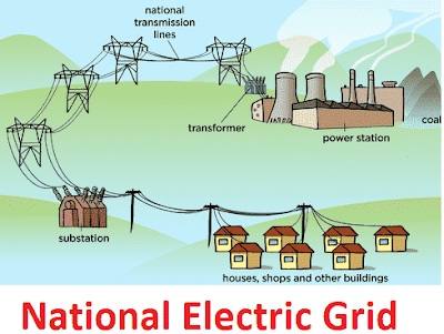 28fb7fb231a2bd2e39af6a1dd1ede30f - How Electricity Gets To Your Home From A Power Station