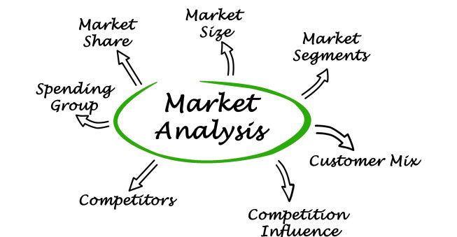 Épargner sans même y penser Finance Pinterest - market analysis sample