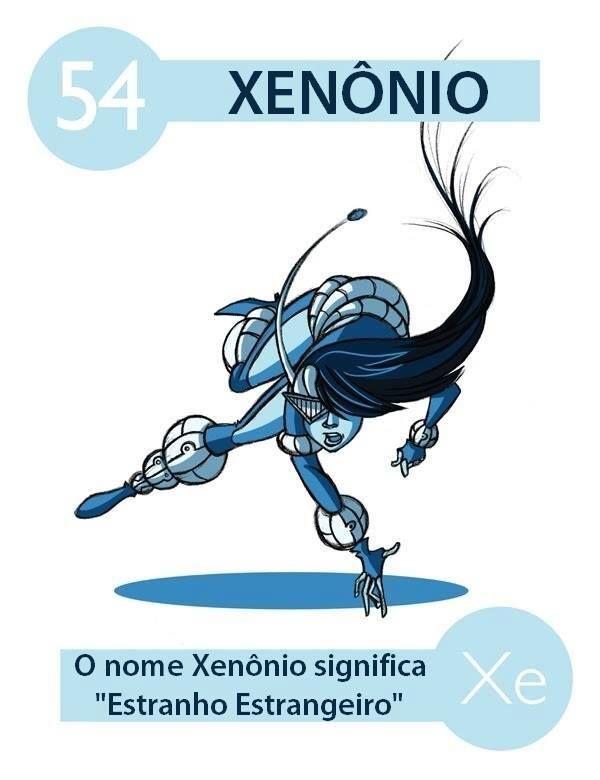 O elemento químico Xenônio de símbolo Xe e de número atômico 54 (54 - best of que uso tiene la tabla periodica de los elementos quimicos