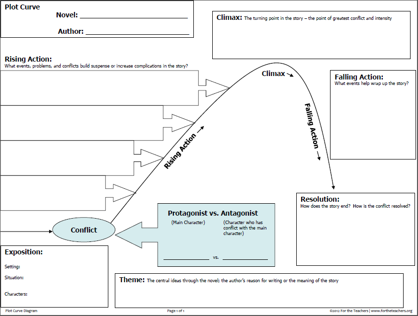 Updated: Lesson Idea: Plot Diagram Sequencing | Reading | Pinterest