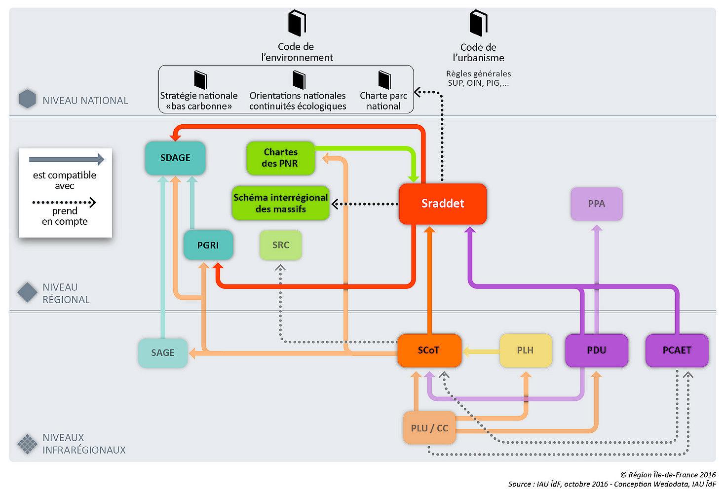 Resultat De Recherche D Images Pour Carte Datacenter Iaurif