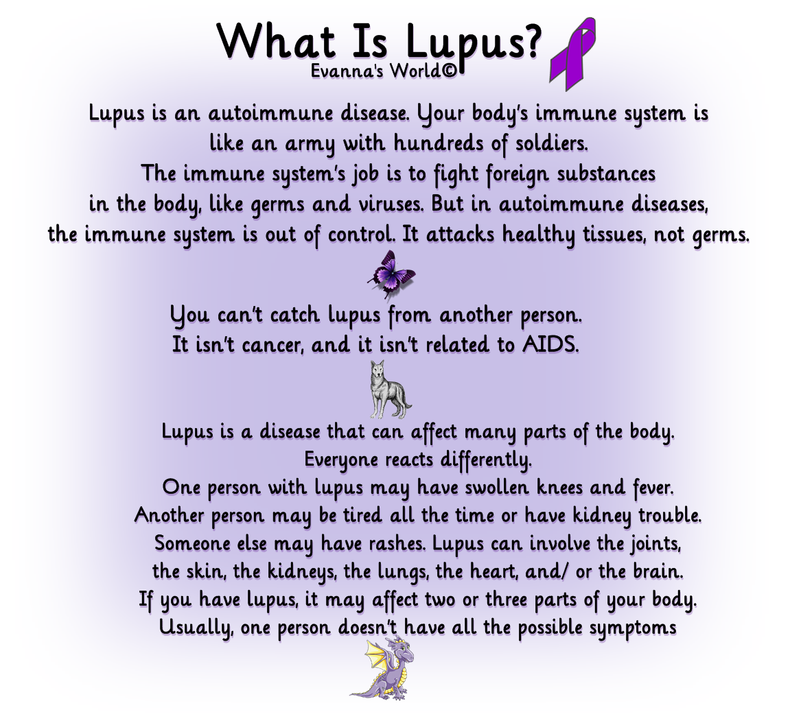 What is Lupus part 1
