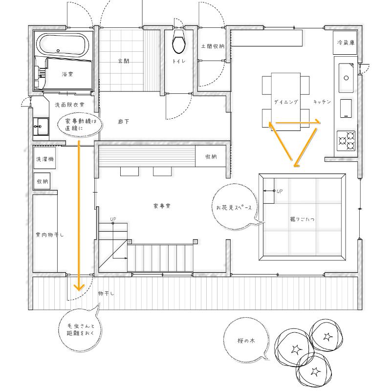 お花見ハウス平面図 平面図 ライフプラン 建築設計事務所