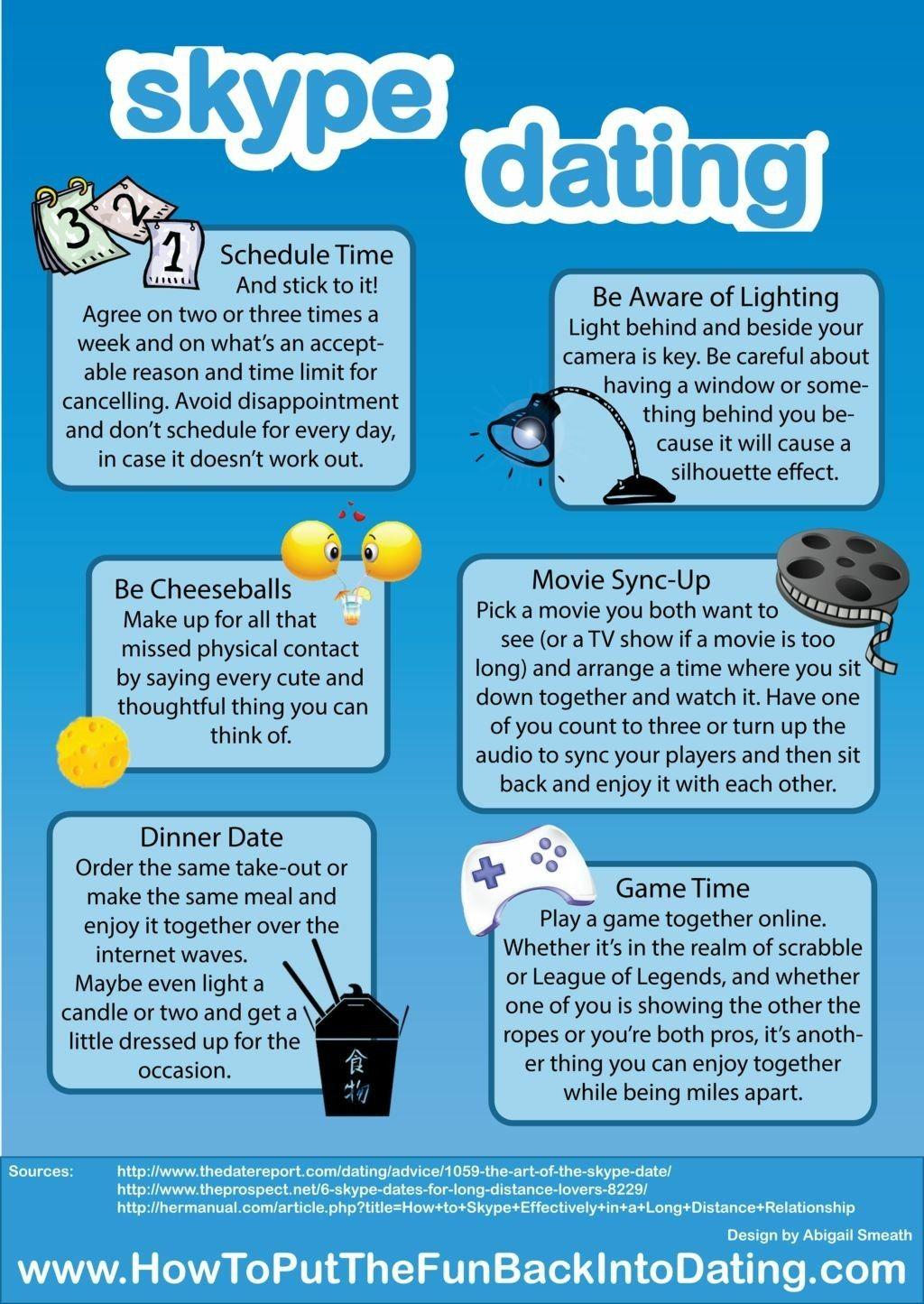 lång distans dating online