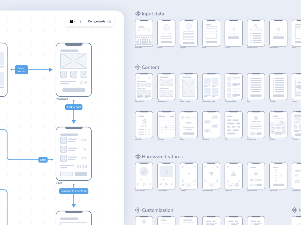 Mobile Lo Fi Ux Wireframes User Flow Wireframe Wireframe Design
