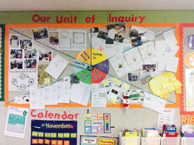 Classroom Design Research ~ Research and inquiry display idea elementary middle