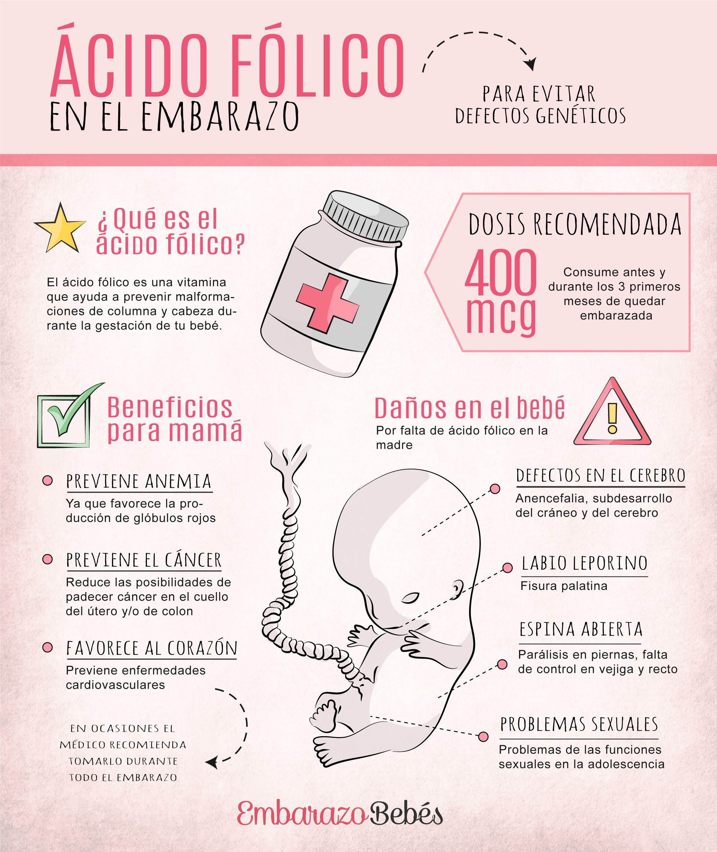 320 Ideas De Todo Mamás En 2021 Cuidados De Bebes Educación Del Bebé Estimulación Temprana