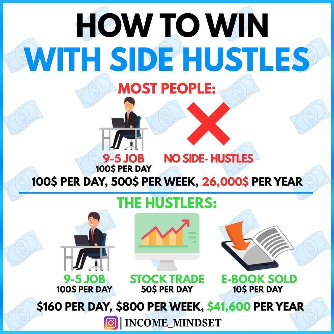 50 Business Entrepreneur Wealth Investment Ideas In 2020 Investing Grow Instagram Followers Entrepreneur