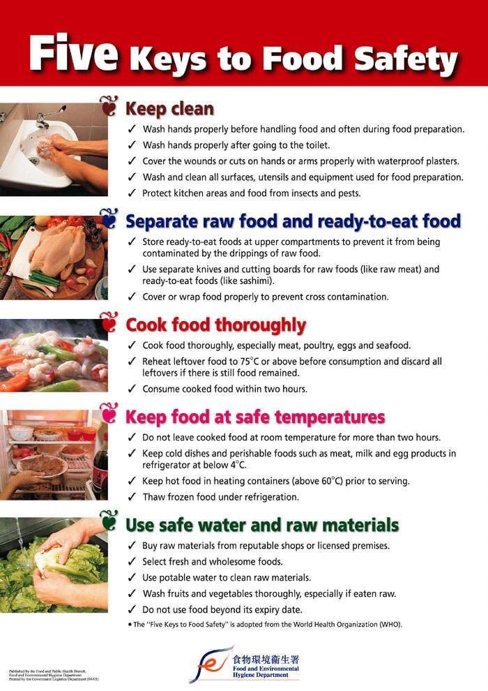 Precaution to be taken before eating food Food safety