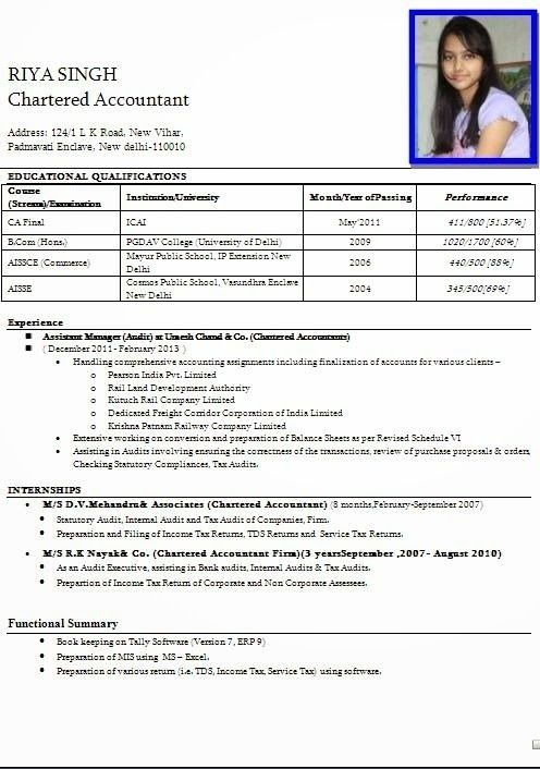 Resume Format Job Interview Format Interview Resume Resumeformat Teacher Resume Template Teacher Resume Template Free Jobs For Teachers