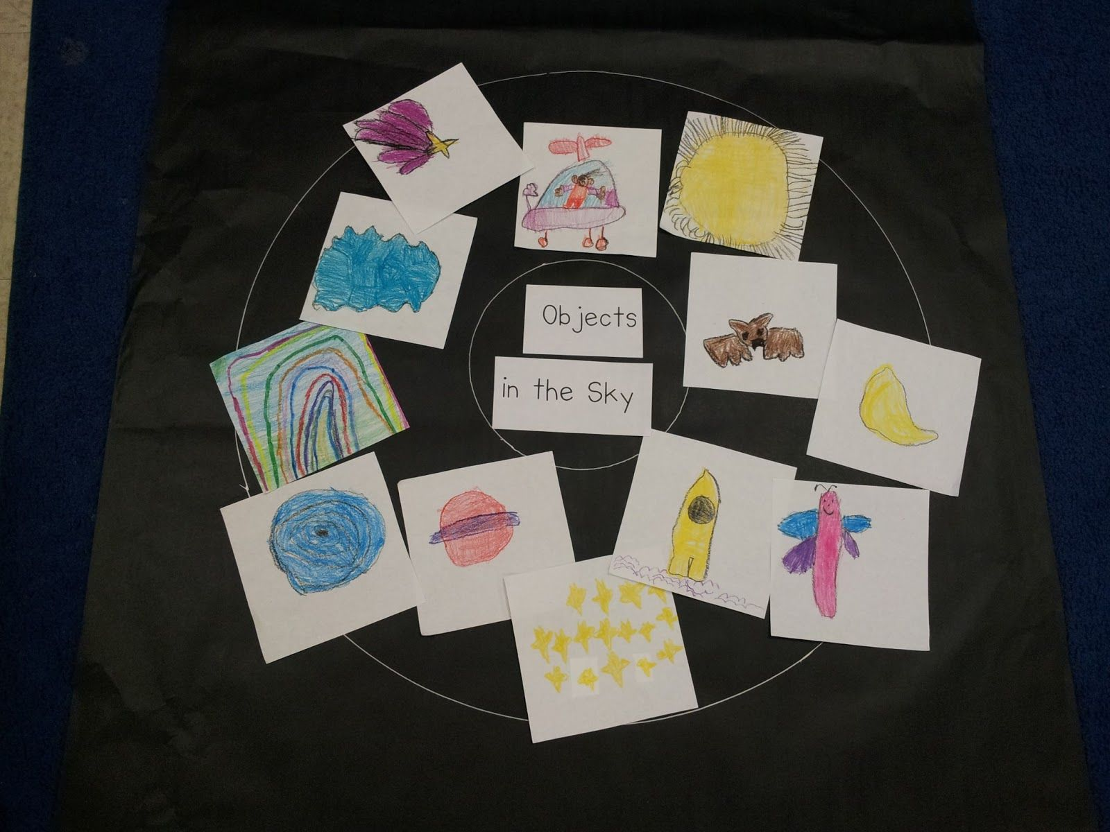 We created a circle map of objects in the sky this picture was we created a circle map of objects in the sky this picture was taken before sciox Gallery
