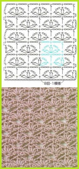tuto gratuit : diagramme - free pattern | Crochet | Pinterest ...