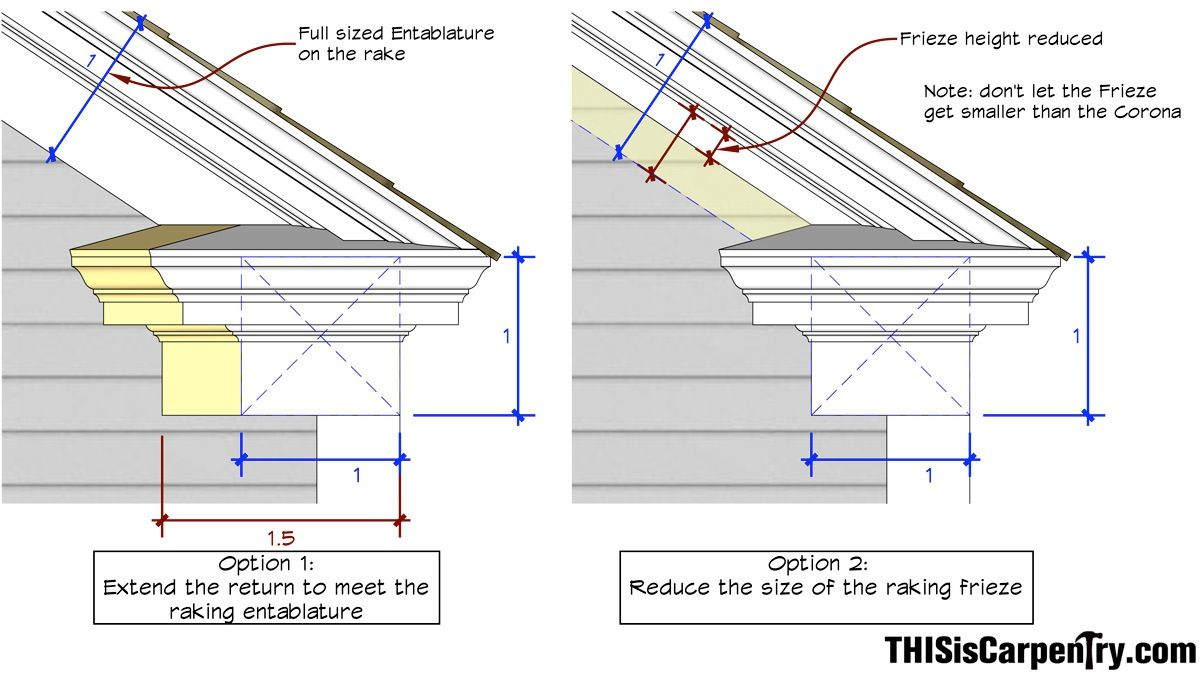 How to add gable overhang and rake moulding eave returns for Www the house com returns