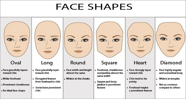 The Haircut Which Suits You Best Is Defined By The Shape Of Your