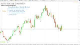 Forex tags national investment bank online banking