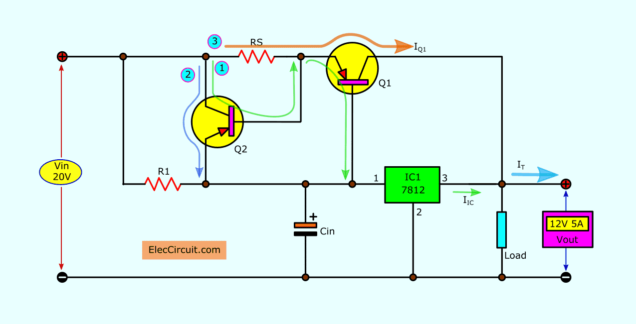 Simple Designing 12V 5A Linear Power Supply | power supplies