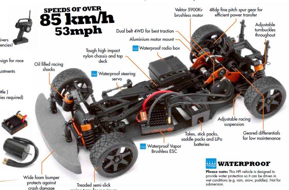 RC Car Parts | Radio Control | Pinterest | Cars, Radio control and ...