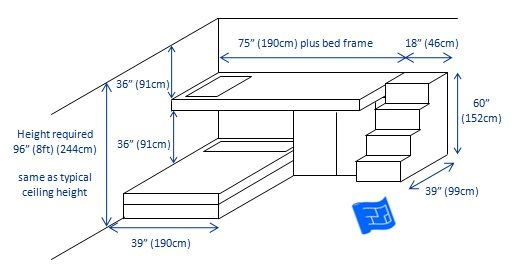 Built in bunk bed design for 2 bunks with dimensions. Design