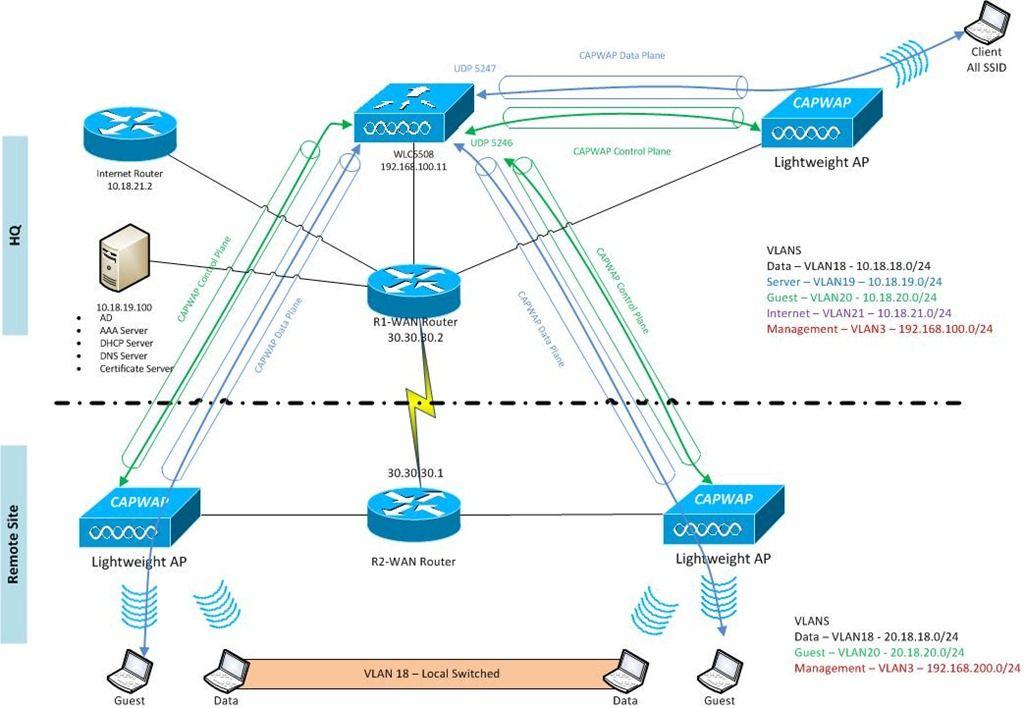 2903c465ed0a5179fdb8188edb82e4b4 - Site To Site Vpn Configuration On Cisco Router