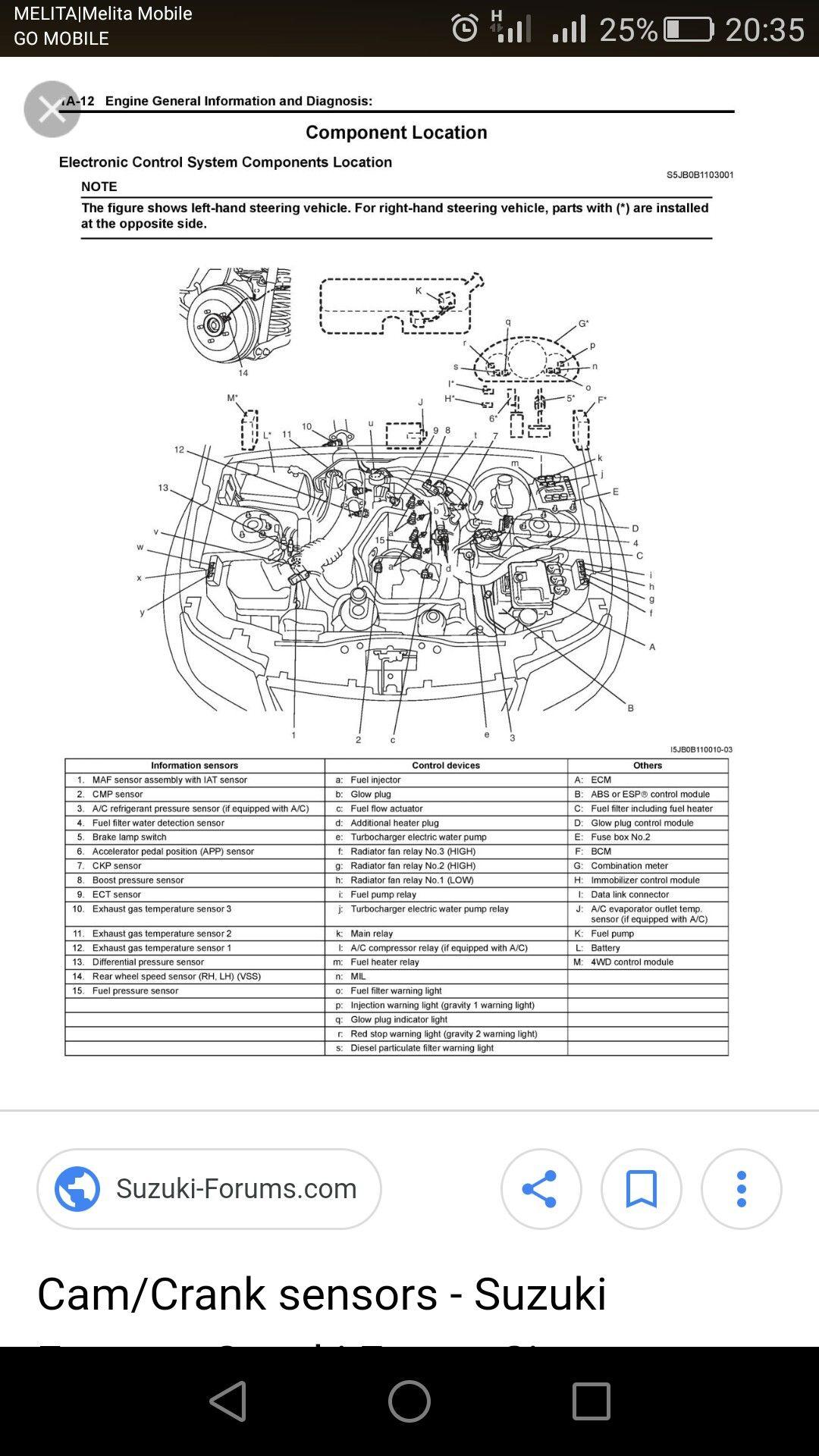 Suzuki Grand Vitara Glow Plug Relay Location