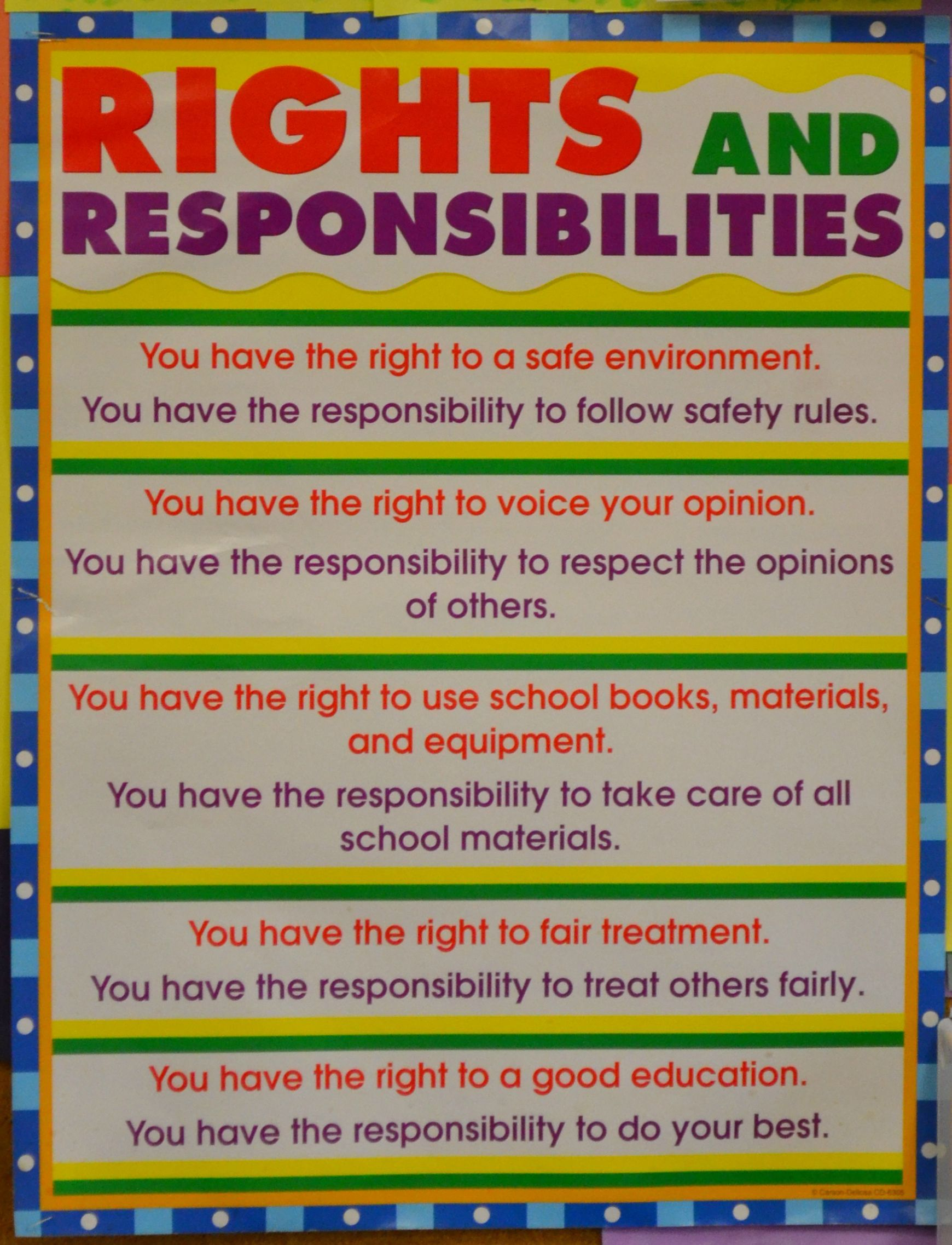 Rights Responsibilities Too Saw This Poster At My Kid S