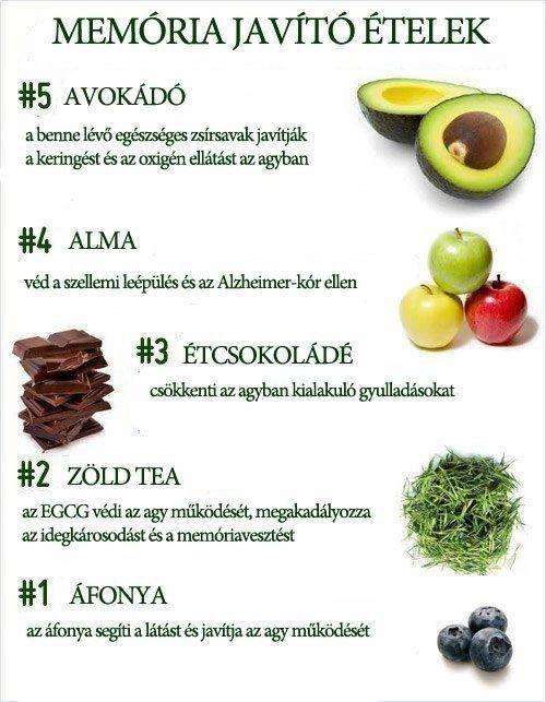 Egészséges, zsírégető italok recepttel - ha unod az ásványvizet - Metodic
