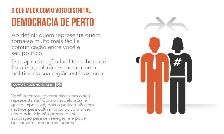 #evd #EuVotoDistrital #causabrasil