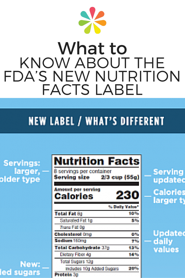 The FDA announced that the Nutrition Facts panel on the back of our food packages will be getting a major makeover. #nutritionlabel #everydayhealth | everydayhealth.com