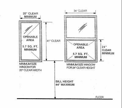 35++ Standard bedroom window sizes ideas in 2021