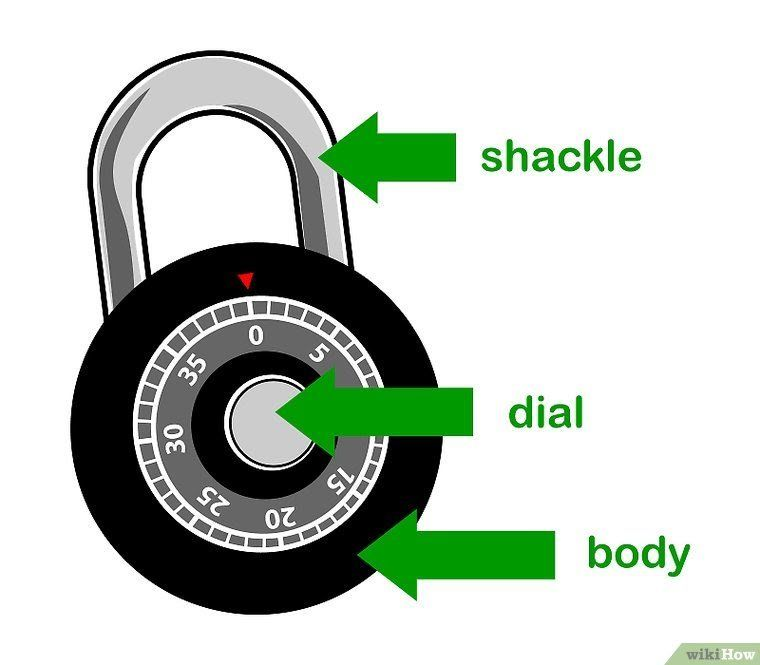 How To Open Combination Locks Without A Code With Pictures Combination Locks Useful Life Hacks Locks