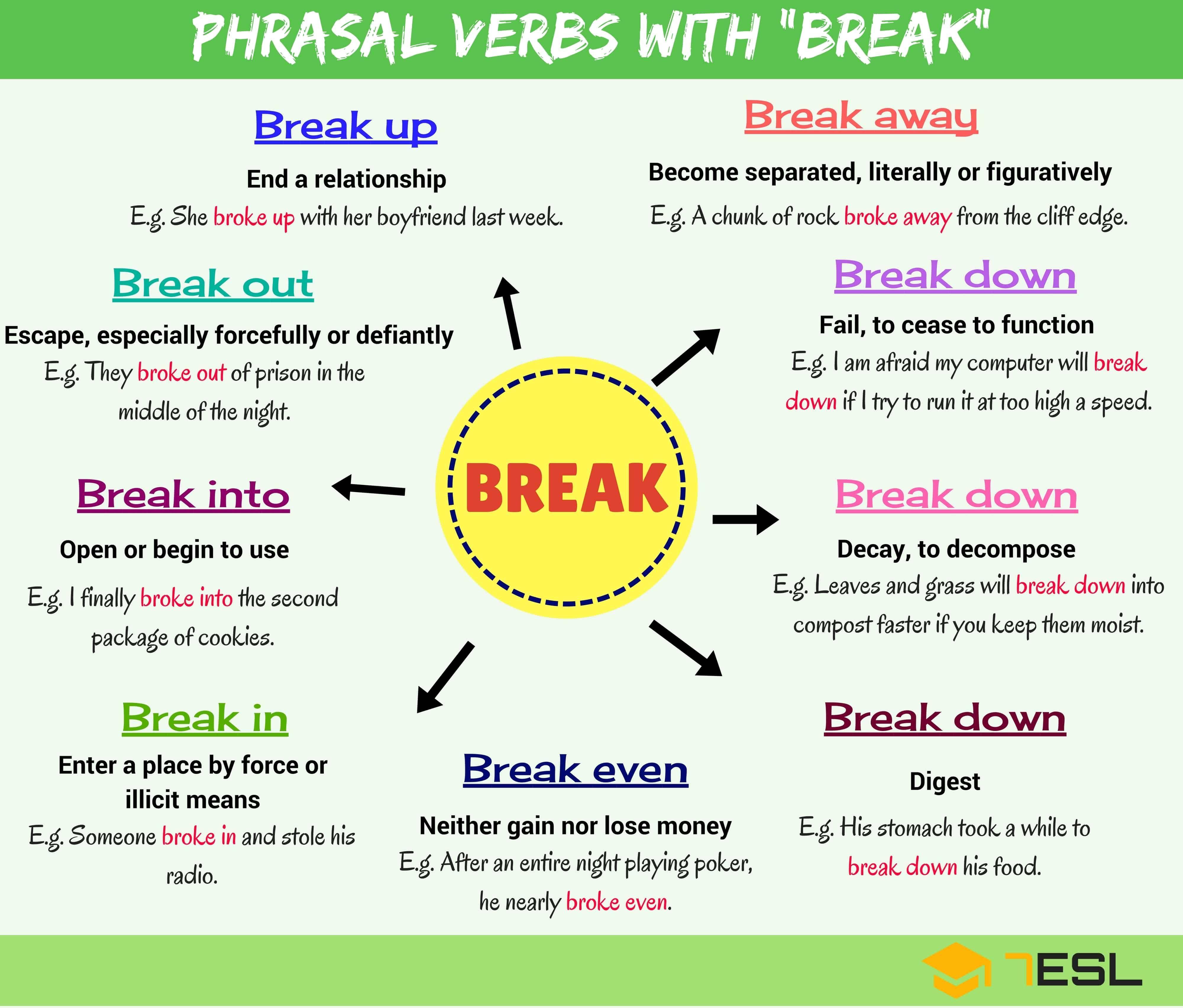 2000 Phrasal Verbs List From A Z To Sound Like A Native 7esl English Verbs Learn English Learn English Grammar [ 3409 x 4000 Pixel ]