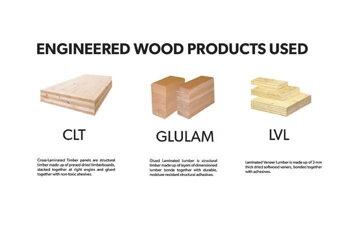 Wood Innovation Design Center Jpg 700 467