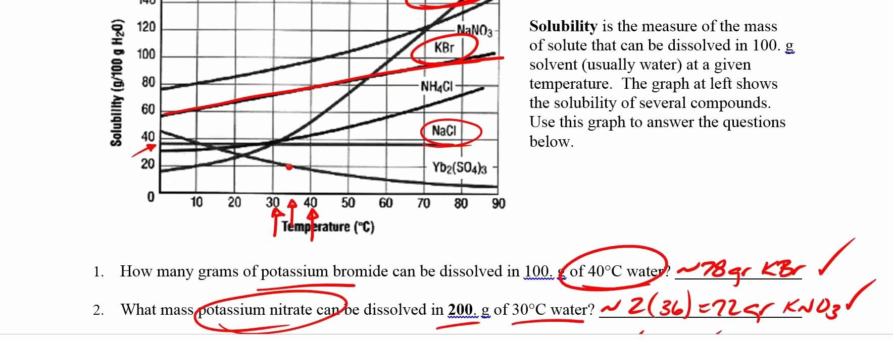 Solubility Graph Worksheet Answers Best Of solubility