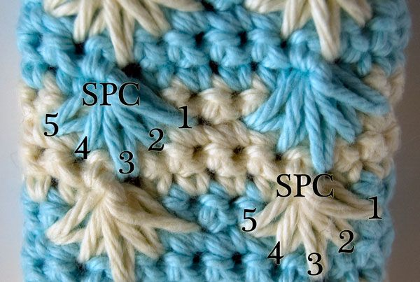 Crochet Spike Cluster Stitch { Video Tutorial }