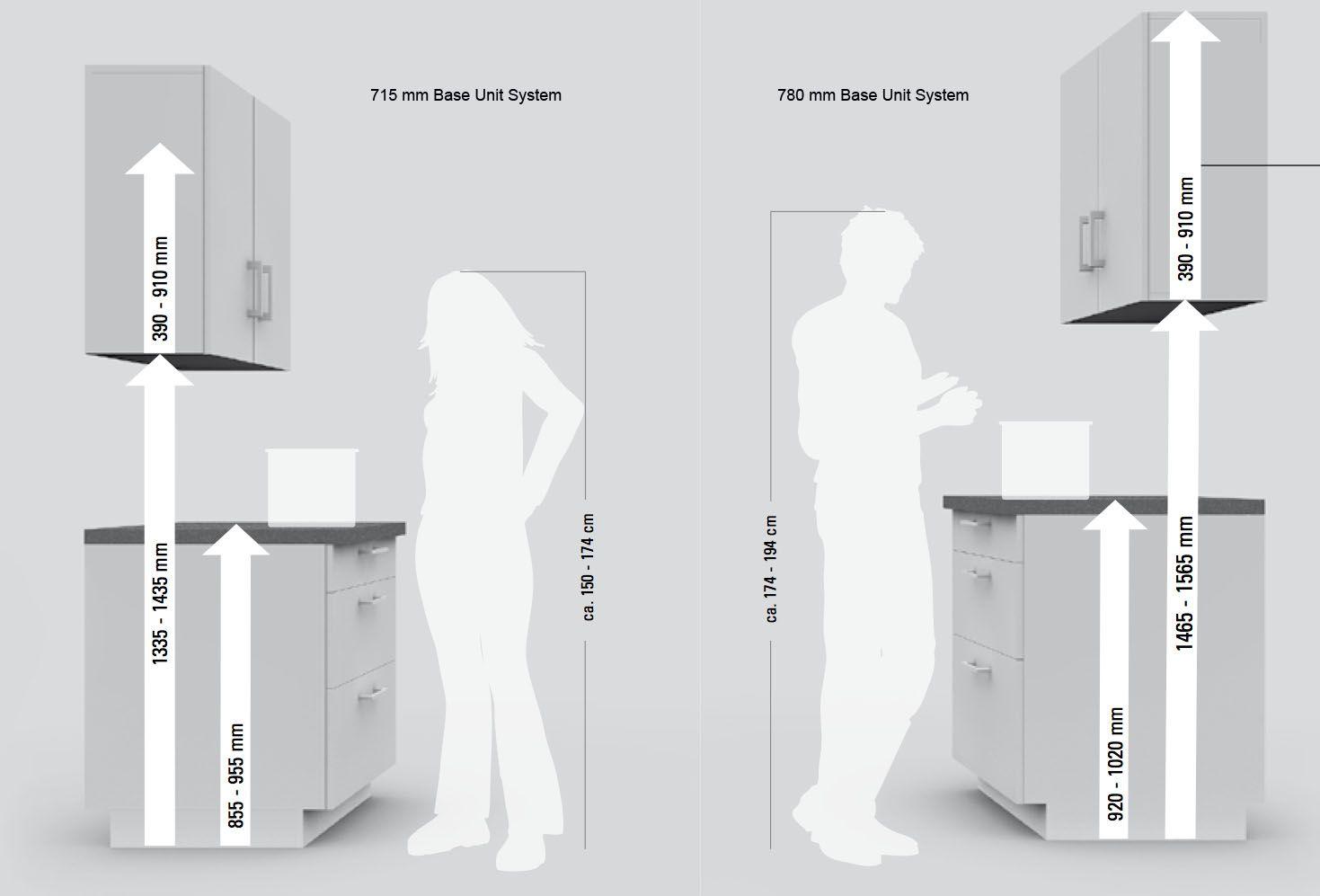 standard kitchen dimensions uk - Google Search | Kitchen ...