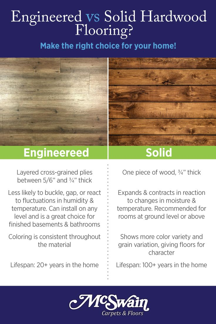 Hardwood Floors Solid Hardwood Floors Natural Wood Flooring Flooring