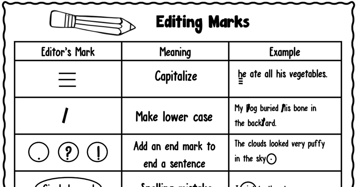 Editing marks pdf middle school writing th grade also process rh pinterest