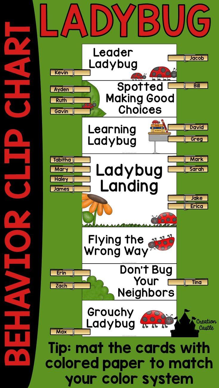 Ladybug Behavior Clip Chart | Teaching Preschool | Pinterest ...
