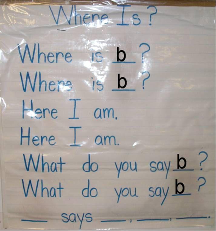 Kindertips alphabet songs kindergarten sung to