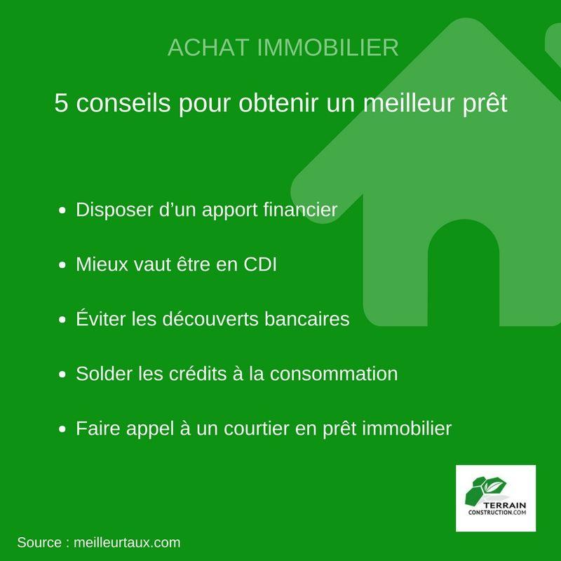 Quel chauffage choisir pour sa maison neuve RT 2012 ? Construction - puissance electrique pour une maison individuelle