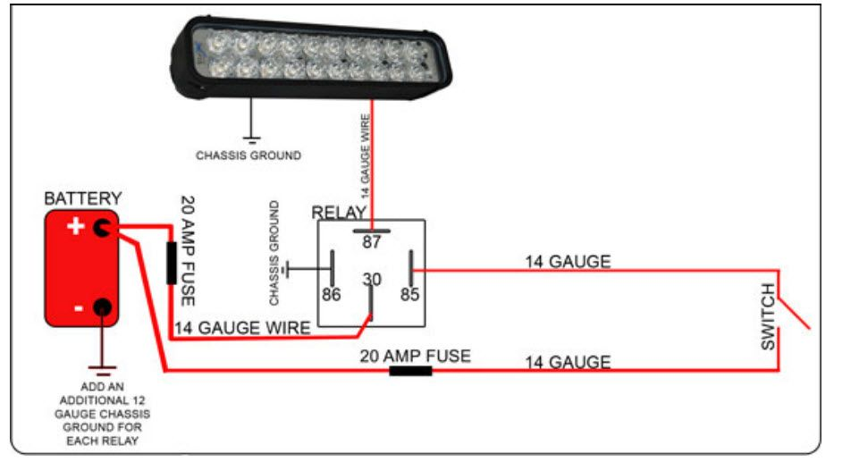 LED Light Bar & Relay Wire Up - Polaris RZR Forum - RZR Forums.net on basic outlet wiring, basic relay wiring diagram, spst switch diagrams, basic switch wiring diagram, basic street rod wiring diagram, basic motorcycle wiring diagram, electrical diagrams, ladder logic circuit diagrams, basic hvac ladder diagrams, basic plug wiring, basic oven wiring diagram, basic shed wiring, basic phone wiring diagram, basic light installation, basic wiring 101, basic starter wiring diagram, basic turn signal wiring diagram, basic wiring schematics, basic house wiring, basic room wiring-diagram,