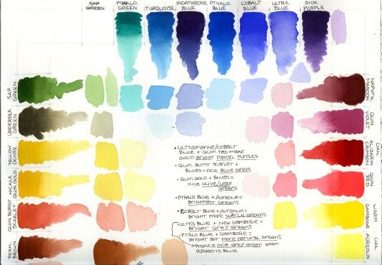 High Resolution Watercolor Palette Colors 5 More Like This