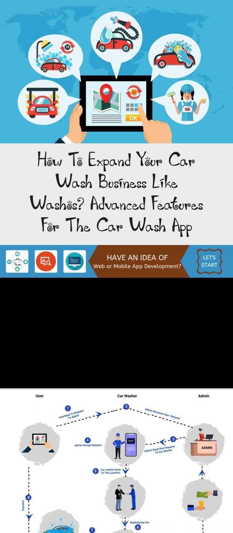 How To Expand Your Car Wash Business Like Washos Advanced Features For The Car Wash App Technology Car Wash Car Wash Business App Technology