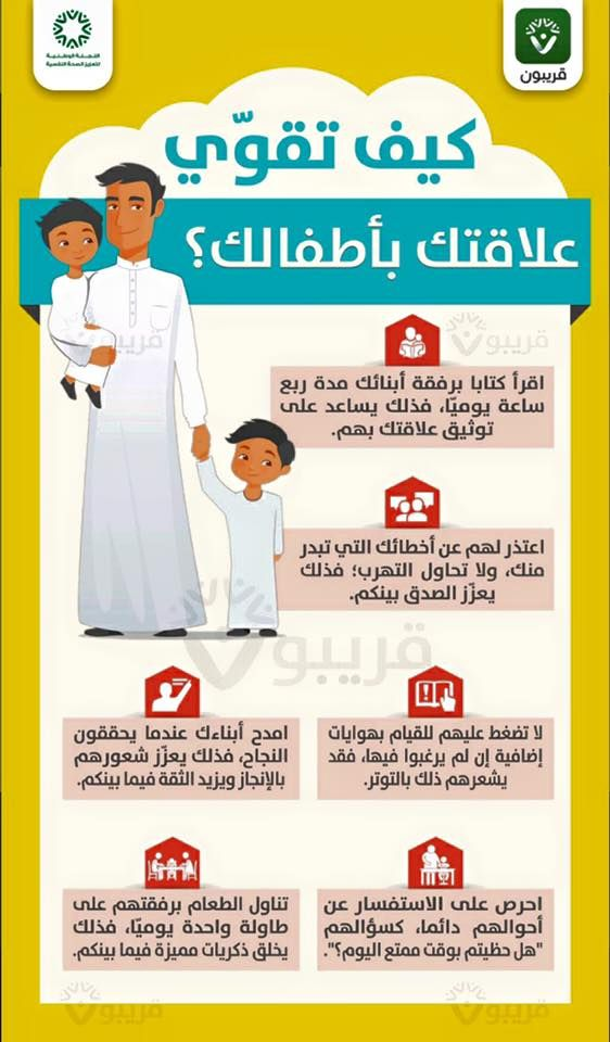 Pin By عواطف محمد On Future After Baby Education Childrens Education Kids Education