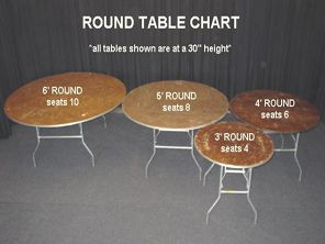 4ft Round Table Special Event Wedding And Party Rental Products Best Rentals Indianapol Round Wedding Tables Party Rentals Equipment Cheap Office Chairs