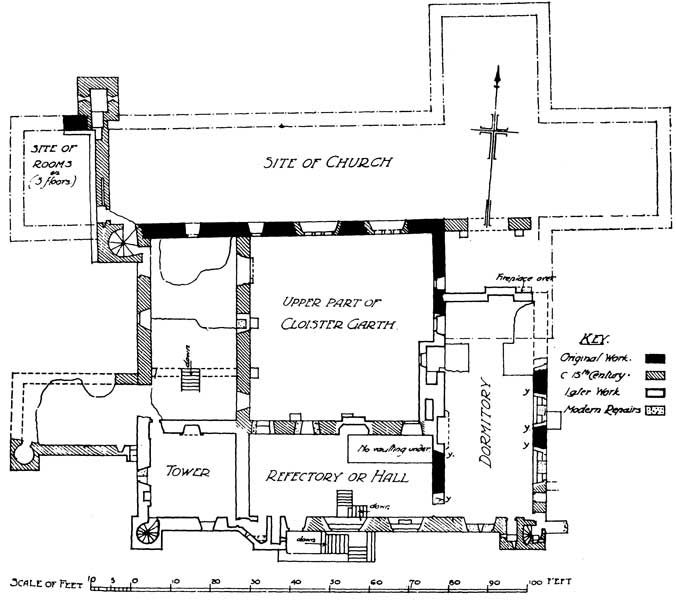 Ancient Egyptian Houses Floor Plans