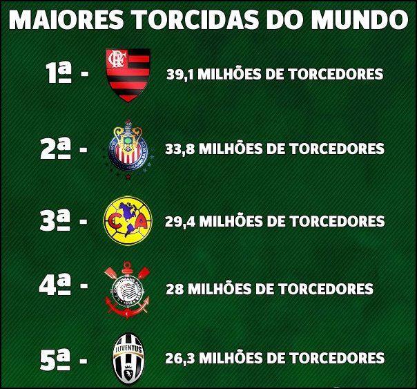 AS MAIORES TORCIDAS DO MUNDO