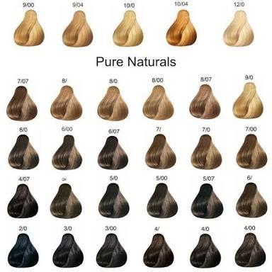 Image Result For Wella Koleston Perfect Permanent Hair Color Dye 60g Deep Brown 6 7 Hair Dye Colors Wella Hair Color Permanent Hair Color